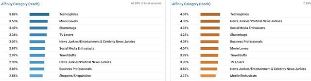 analytics interests.png