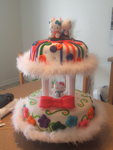 Hello Kitty Cake Games