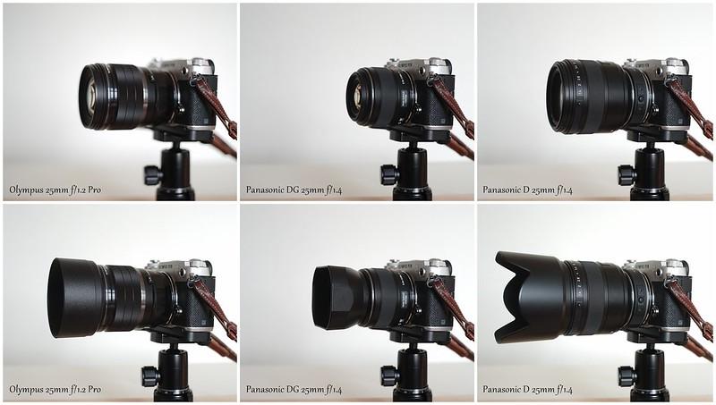 DG&G&Pro 25mm ABC TEST