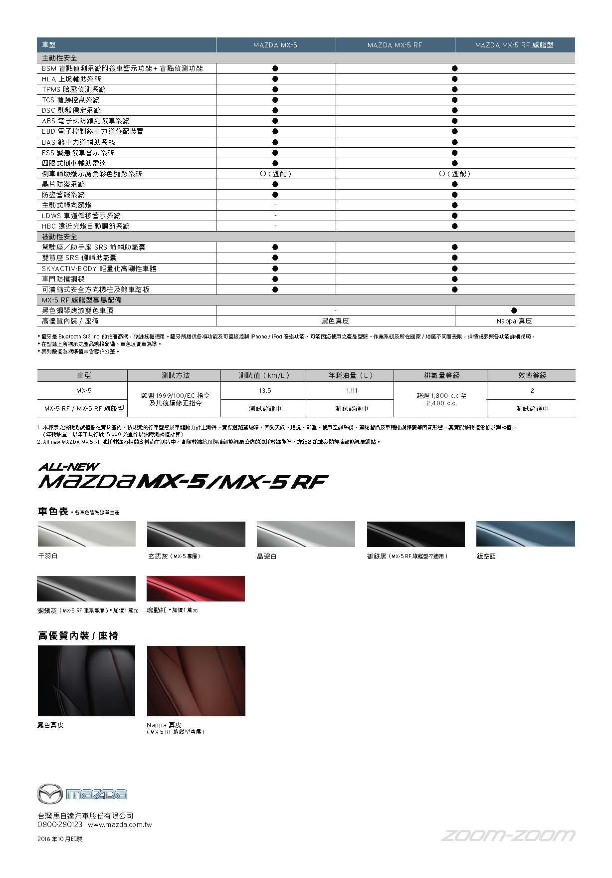 All-new Mazda MX5 RF 規配表_頁面_2