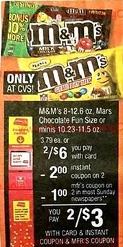M&Ms Deal