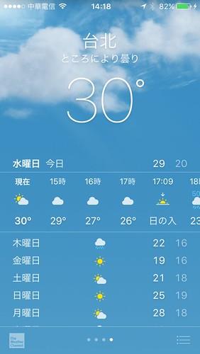 台湾、台北の冬至の温度