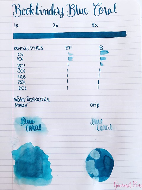 Ink Shot Review Bookbinders Blue Coral @AndersonPens 1