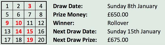 Lottery 8th Jan 17