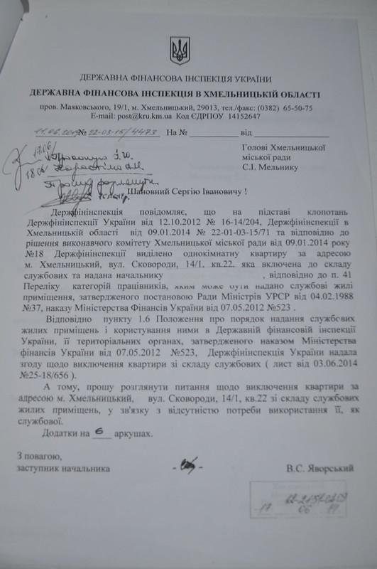 ДФІ_Яворський