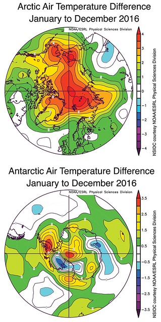 2016 Polar Temperatures Jan to Dec 2016