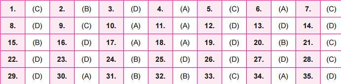 NSO Answer Key 2016 for Set B - Class 2