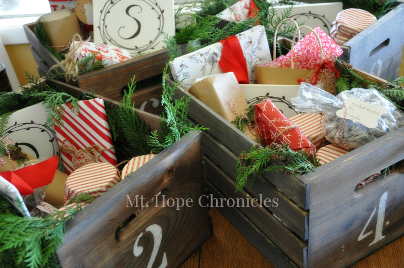 Christmas Gifts @ Mt. Hope Chronicles
