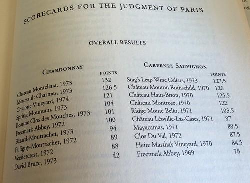 Judgement of Paris - California vs France and the Historic 1976 Paris Tasting That Revolutionized Wine 2