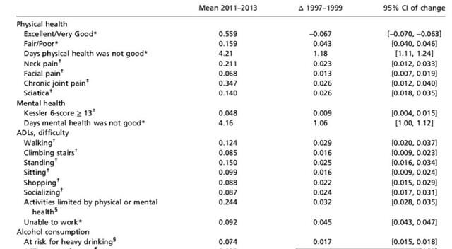 US mortality