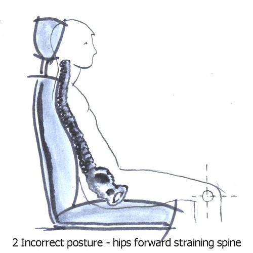 Incorrect sitting posture - slouching | by big g fish