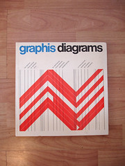 Graphis Diagrams –– 1974 | by insect54