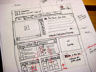 sketch: vimeo profile page idea | by soxiam