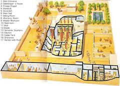 Villa 2009 Floor Plan Of Ancient Egyptian Villa