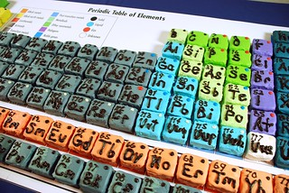 Periodic Table of Cupcakes | by Chemical Heritage Foundation