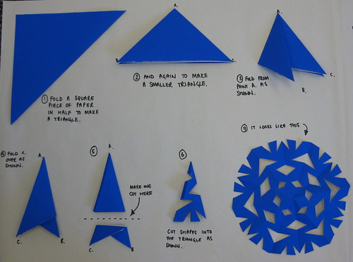 "paper snowflake instructions How to make star wars snowflakes with paper, scissors, and the ""the star wars snowflake designs began as just doing designs of characters that me and my."