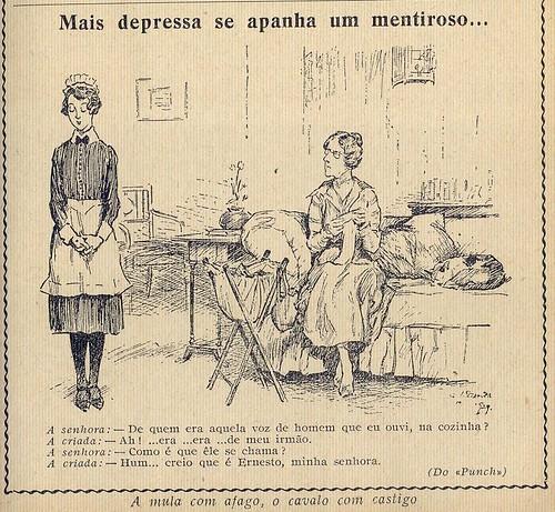 Almanaque Bertrand, 1934 - Punch 13