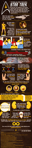 15 Things You Didn't Know About Star Trek | by rickylinndesign