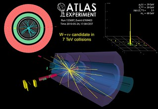 Candidate W-boson decay to tau and neutrino in ATLAS | by uslhc