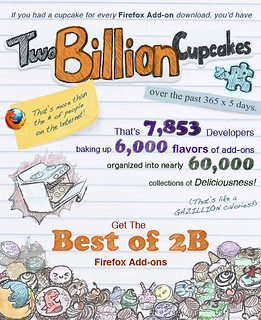 Firefox Add-ons 2 Billion Cupcakes Illustration | by firefox_community