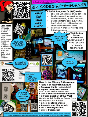 QR_Code_Comic_Tutorial | by The Daring Librarian