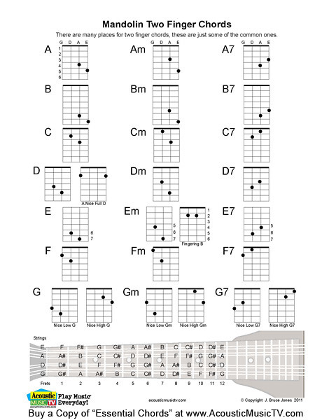 Mandolin 3 finger mandolin chords : Mandolin : mandolin chords two finger Mandolin Chords or Mandolin ...