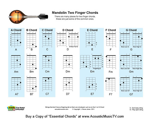 Mandolin mandolin chords dm7 : Mandolin : mandolin bar chords Mandolin Bar plus Mandolin Bar ...