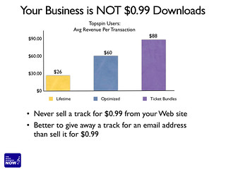 2011-04-12 Music Business Now - 2 | by iancr