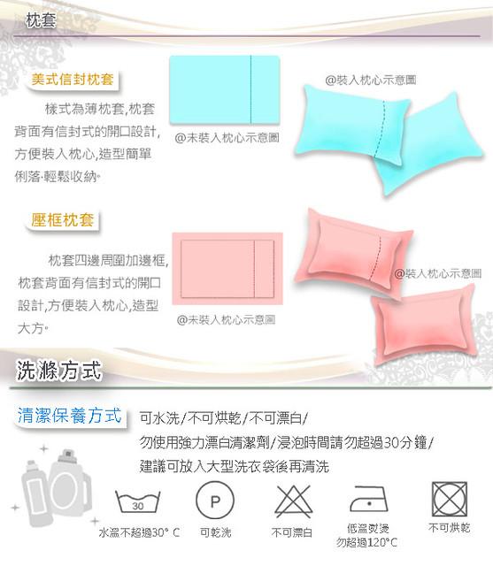 床包說明-02