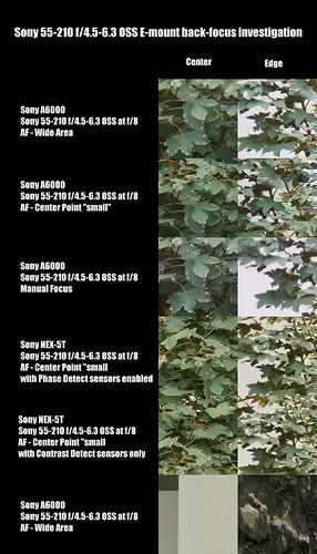 Sony 55-210 f/4.5-6.3 OSS backfocus issue