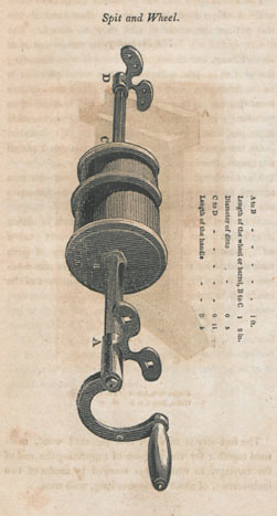 Spit and Wheel, Printers' Grammar