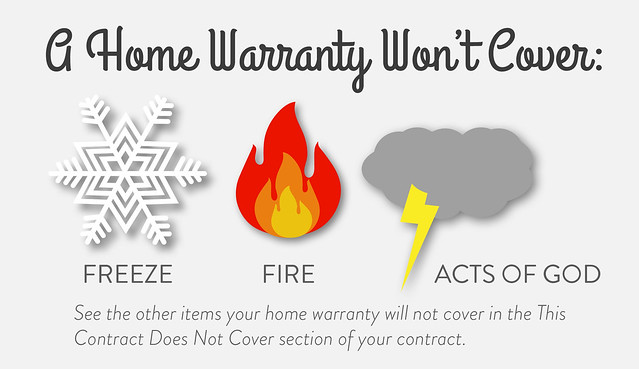 a home warranty does not cover
