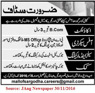 staff-sargodha-job