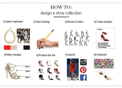 How To Design A Shoe Collection Geneva Vanderzeil Flickr