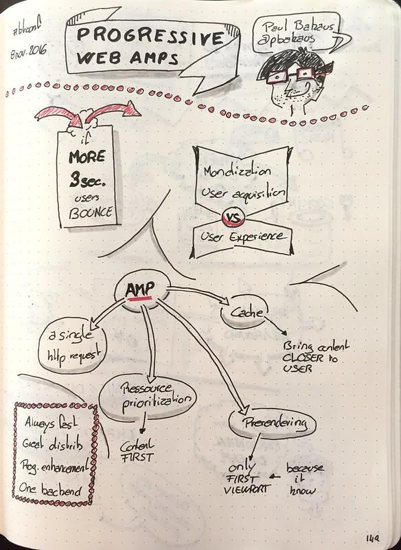 """Mes sketchnote de """"Progressive Web AMPs"""""""
