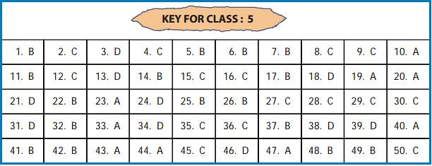 UCO answer key for class 5