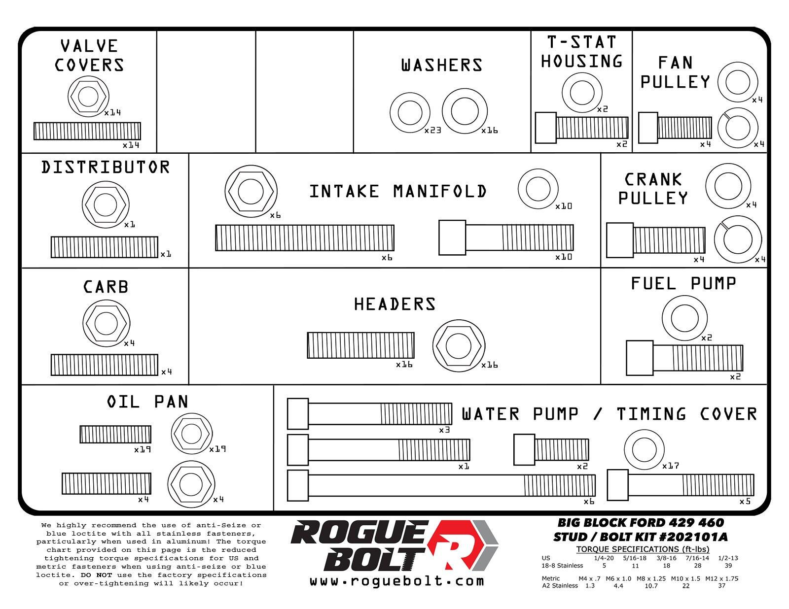 Big Block Ford 429 460 Stainless Engine Stud Bolt Kit Bbf Car Timing A Click Pictures To View High Resolution Images