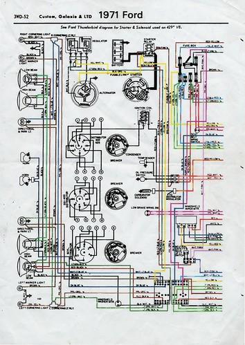 1971 ford ltd wiring diagram front 1971 ford ltd wiring. Black Bedroom Furniture Sets. Home Design Ideas