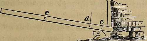 "Image from page 73 of ""Farm implements, and the principles of their construction and use"" (1854)"