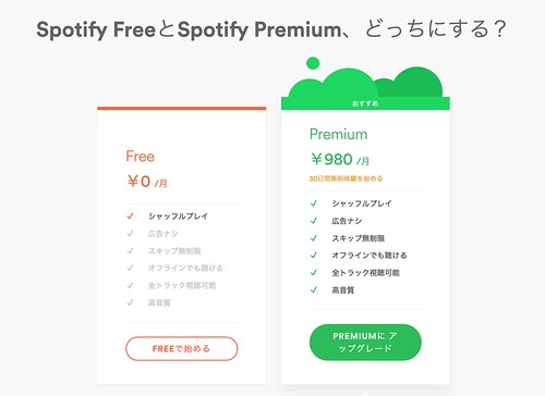 Premiumにアップグレード_-_Spotify