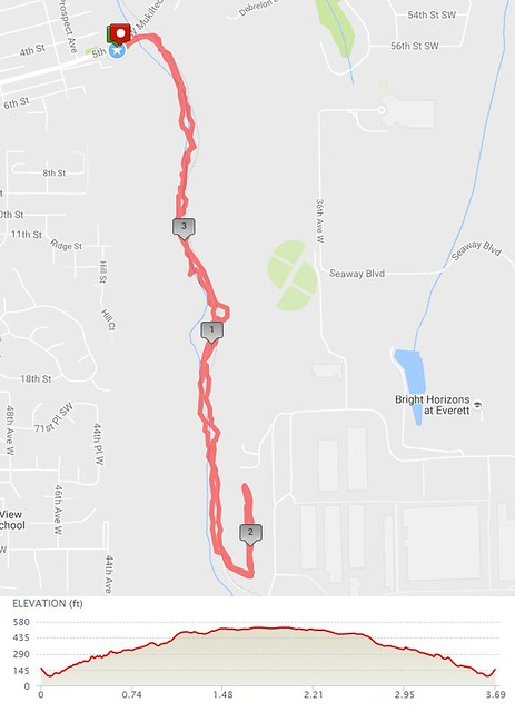 "Today""s awesome walk, 3.7 miles in 1:09, 7,810 steps, 402ft gain"