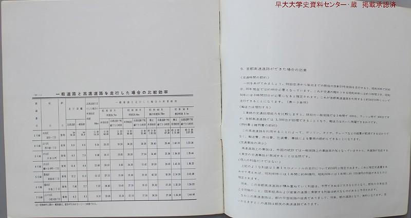 首都高速道路公団事業のあらまし  (32)