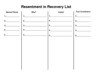 Resentment Checklist
