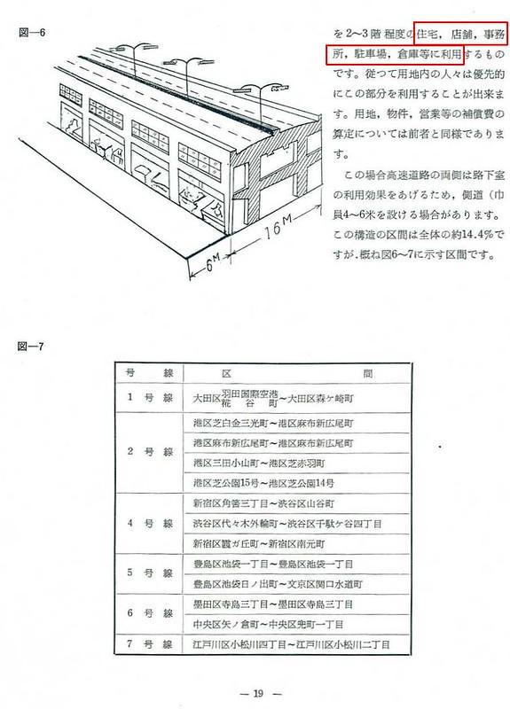 東京都市高速道路の建設について (20)