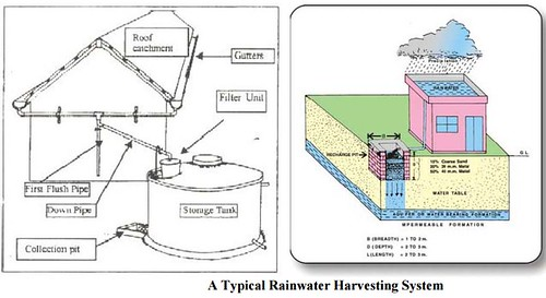 components of rainwater harvesting pdf