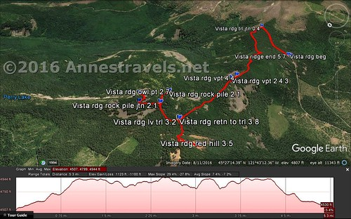 Visual trail map of my hike from the Vista Ridge Trailhead (right) to the Rock Pile, Owl Point, and Red Hill via the Old Vista Ridge Trail, Mount Hood National Forest, Oregon