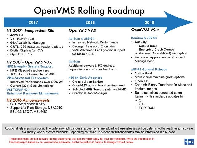 OpenVMS roadmap