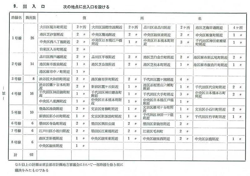 東京都市高速道路の建設について (17)