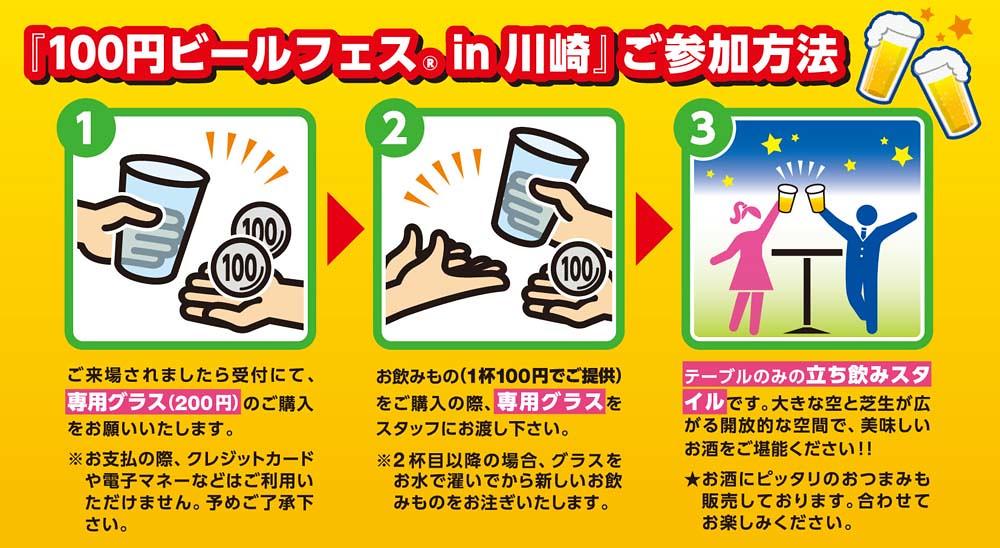 toomilog-100yen.beer_kawasaki_2016_002