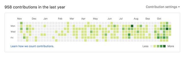 GitHub Profile - November 3, 2016